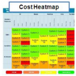 Cost Heat map Strategy4IT