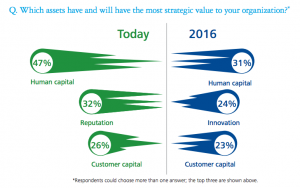 2013 Deloitte Report: Exploring Strategic Risk